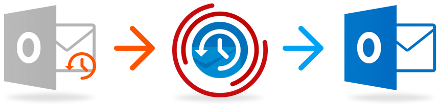 outlook backup error message