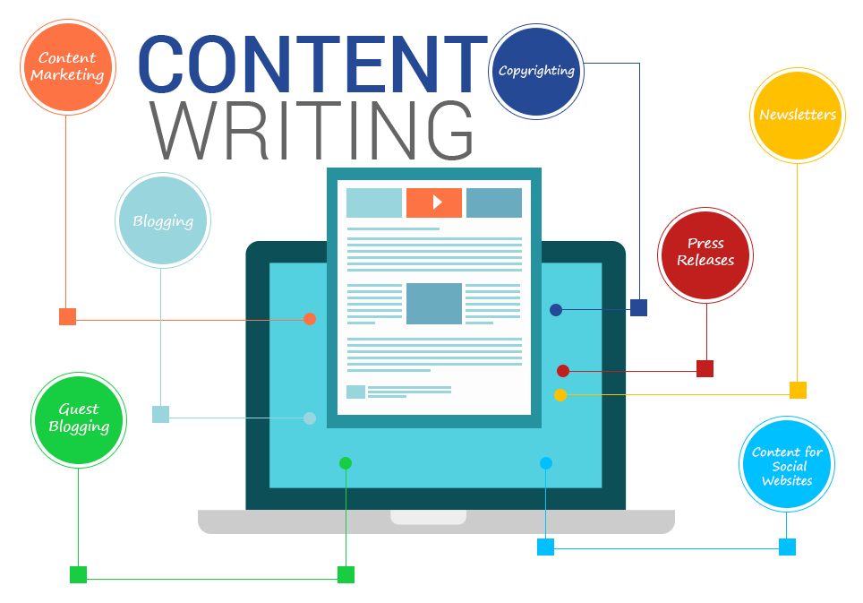 SEO Content | Western Techies